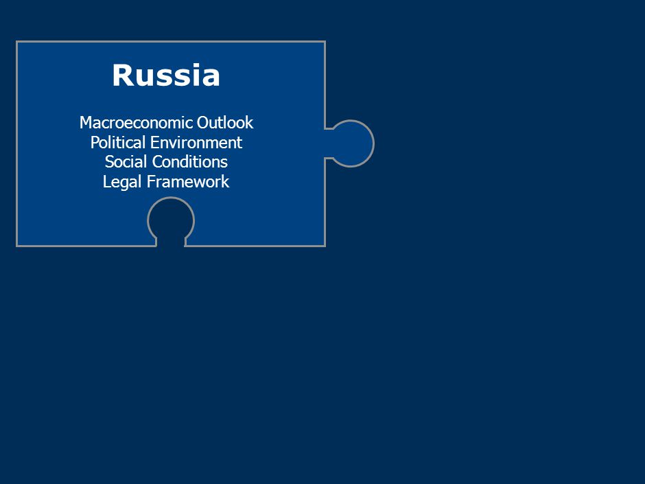 AGENDA RussiaFactoring ValuationOpportunity