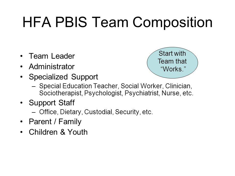 HFA PBIS Team Composition Team Leader Administrator Specialized Support –Special Education Teacher, Social Worker, Clinician, Sociotherapist, Psychologist, Psychiatrist, Nurse, etc.