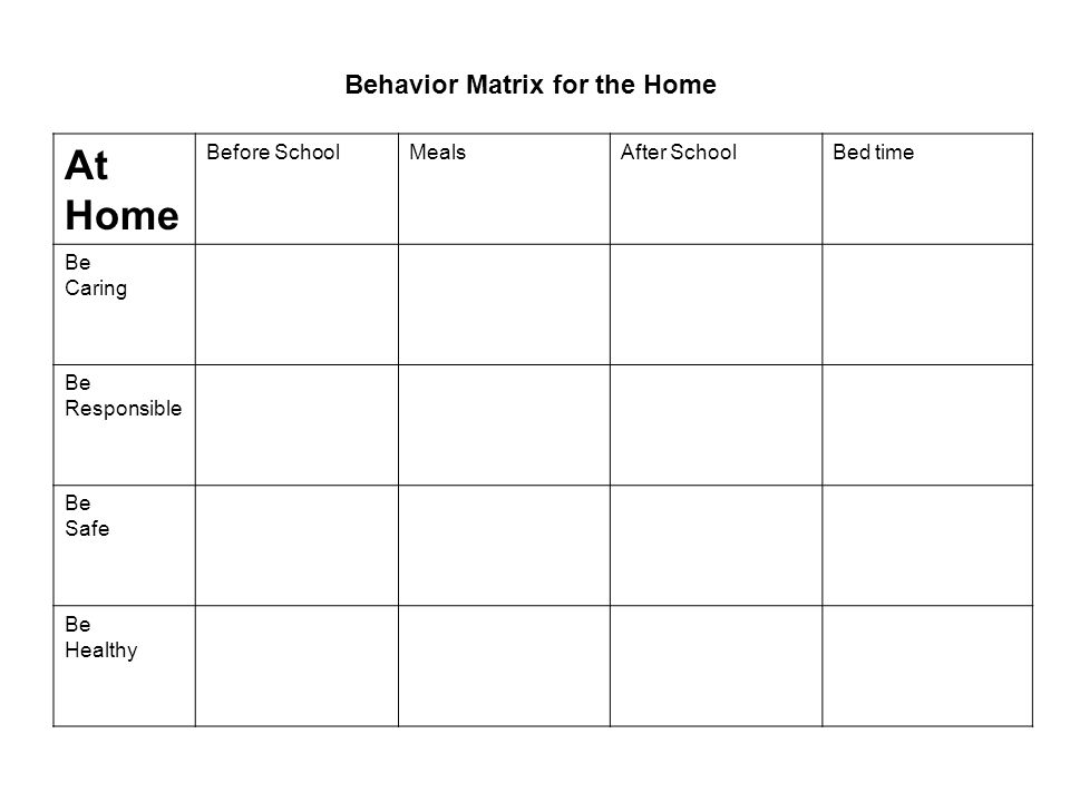 At Home Before SchoolMealsAfter SchoolBed time Be Caring Be Responsible Be Safe Be Healthy Behavior Matrix for the Home