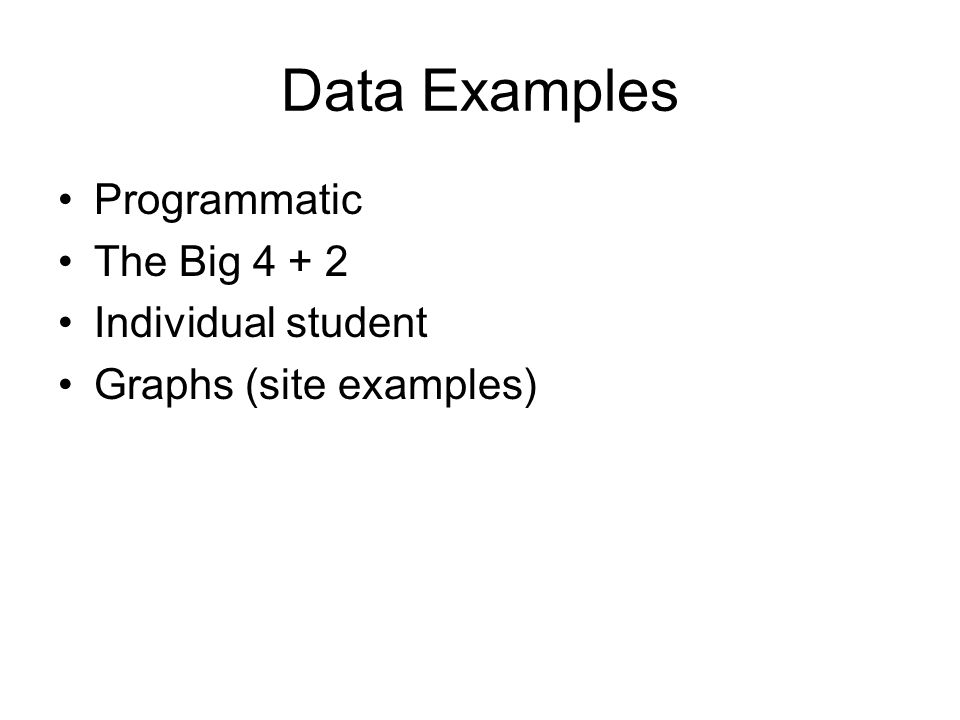 Data Examples Programmatic The Big 4 + 2 Individual student Graphs (site examples)