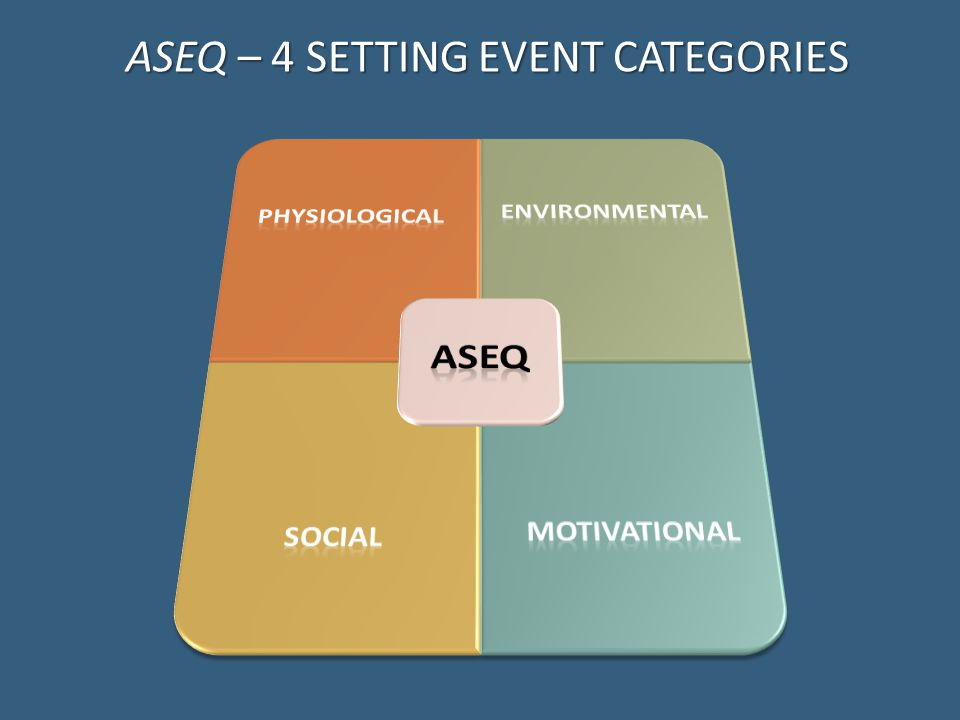 ASEQ – 4 SETTING EVENT CATEGORIES