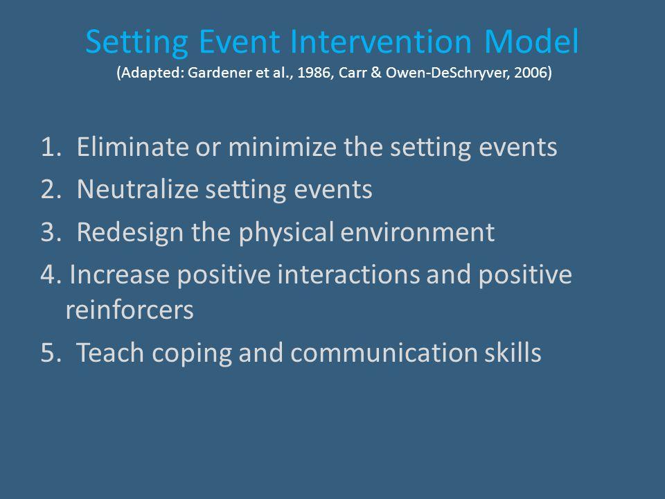 Setting Event Intervention Model (Adapted: Gardener et al., 1986, Carr & Owen-DeSchryver, 2006) 1. Eliminate or minimize the setting events 2. Neutral