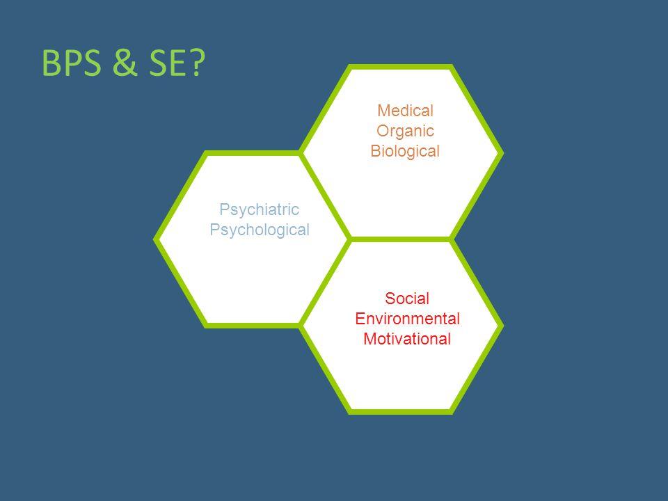 Medical Organic Biological Psychiatric Psychological Social Environmental Motivational BPS & SE?