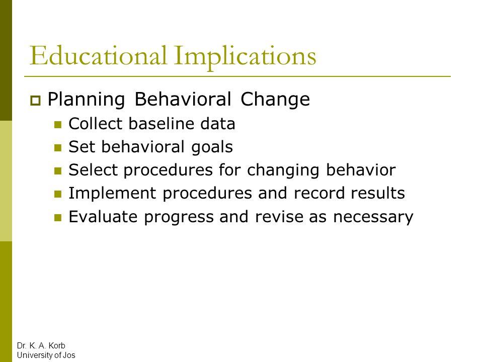 Educational Implications  Planning Behavioral Change Collect baseline data Set behavioral goals Select procedures for changing behavior Implement pro