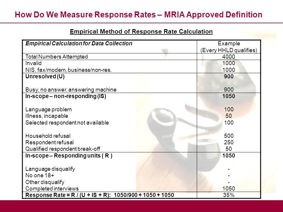 How Do We Measure Response Rates – MRIA Approved Definition Empirical Method of Response Rate Calculation Empirical Calculation for Data CollectionExa