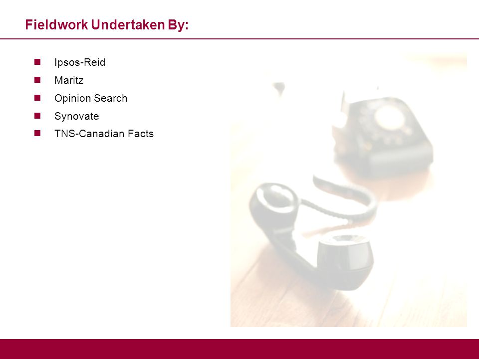 Fieldwork Undertaken By: Ipsos-Reid Maritz Opinion Search Synovate TNS-Canadian Facts