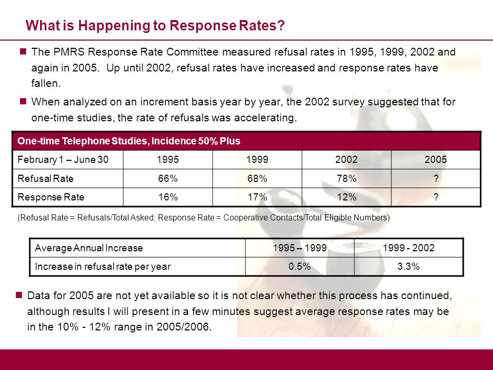 The Plan In 2005, the MRIA Response Rate Committee sponsored research to investigate whether response rates as low as 10% can still produce reliable and useful data.