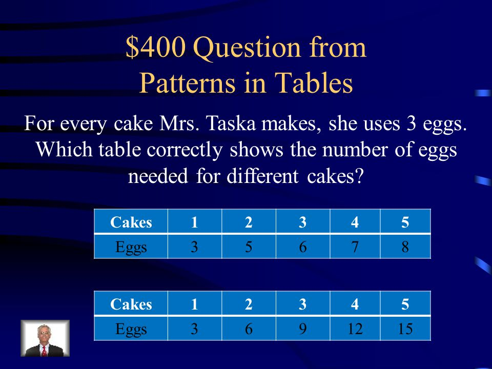 $300 Answer from Patterns in Tables 35 buttons