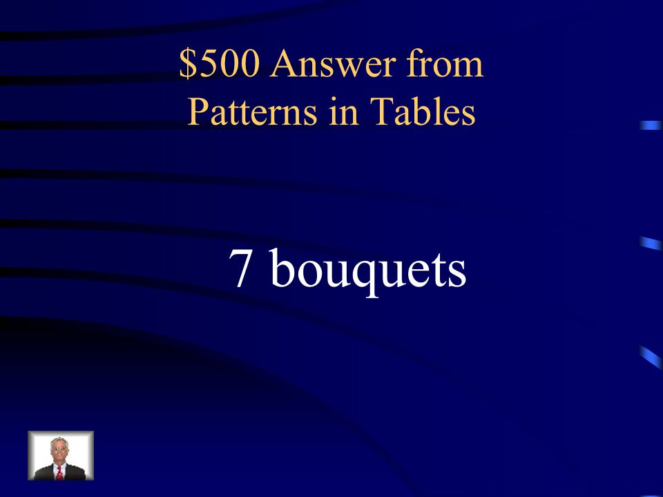 $500 Question from Patterns in Tables The chart below shows the number of flowers in different bouquets.