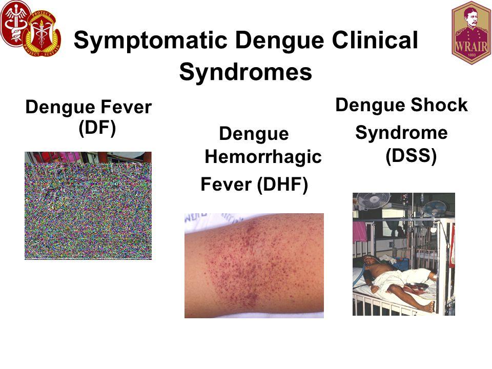 Symptomatic Dengue Clinical Syndromes Dengue Fever (DF) Dengue Hemorrhagic Fever (DHF) Dengue Shock Syndrome (DSS)