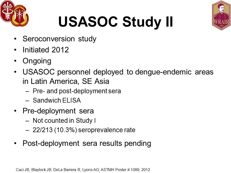 USASOC Study II Seroconversion study Initiated 2012 Ongoing USASOC personnel deployed to dengue-endemic areas in Latin America, SE Asia –Pre- and post-deployment sera –Sandwich ELISA Pre-deployment sera –Not counted in Study I –22/213 (10.3%) seroprevalence rate Post-deployment sera results pending Caci JB, Blaylock JB, DeLa Barrera R, Lyons AG; ASTMH Poster # 1089, 2012