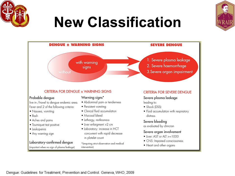 New Classification Dengue: Guidelines for Treatment, Prevention and Control. Geneva, WHO, 2009
