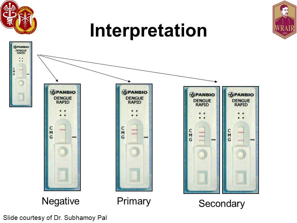 Interpretation SecondaryPrimaryNegative Slide courtesy of Dr. Subhamoy Pal