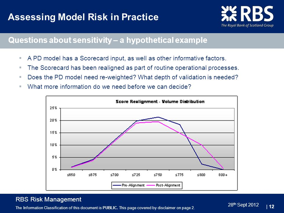 28 th Sept 2012 RBS Risk Management The Information Classification of this document is PUBLIC.