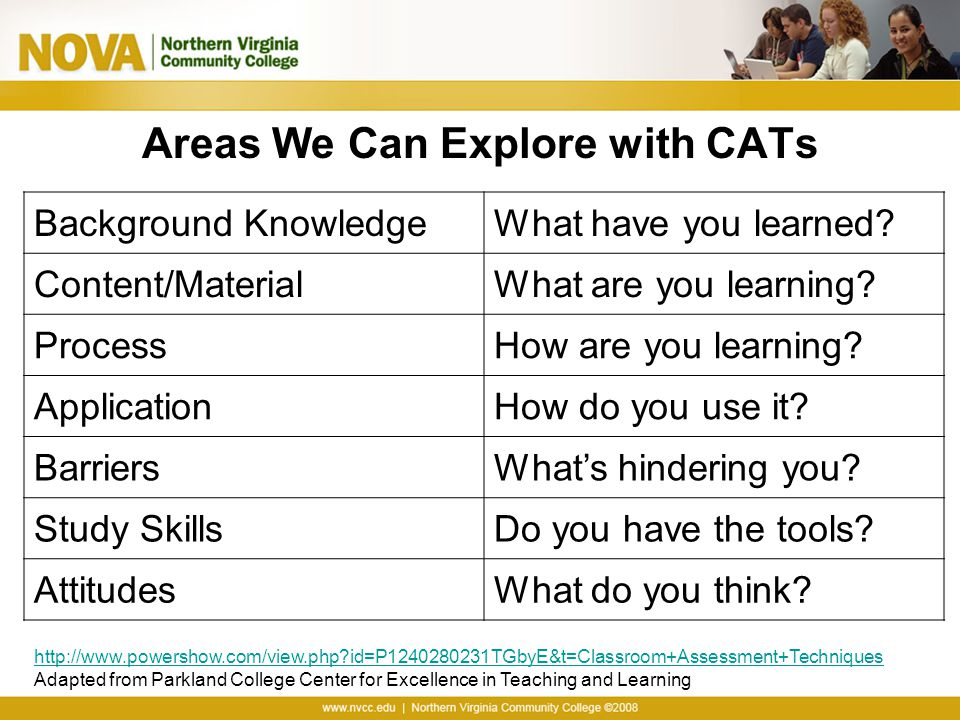 Areas We Can Explore with CATs http://www.powershow.com/view.php?id=P1240280231TGbyE&t=Classroom+Assessment+Techniques Adapted from Parkland College C