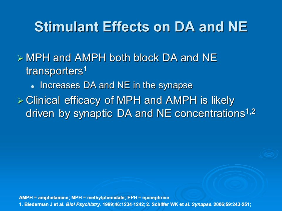 Stimulant Effects on DA and NE  MPH and AMPH both block DA and NE transporters 1 Increases DA and NE in the synapse Increases DA and NE in the synapse  Clinical efficacy of MPH and AMPH is likely driven by synaptic DA and NE concentrations 1,2 AMPH = amphetamine; MPH = methylphenidate; EPH = epinephrine.