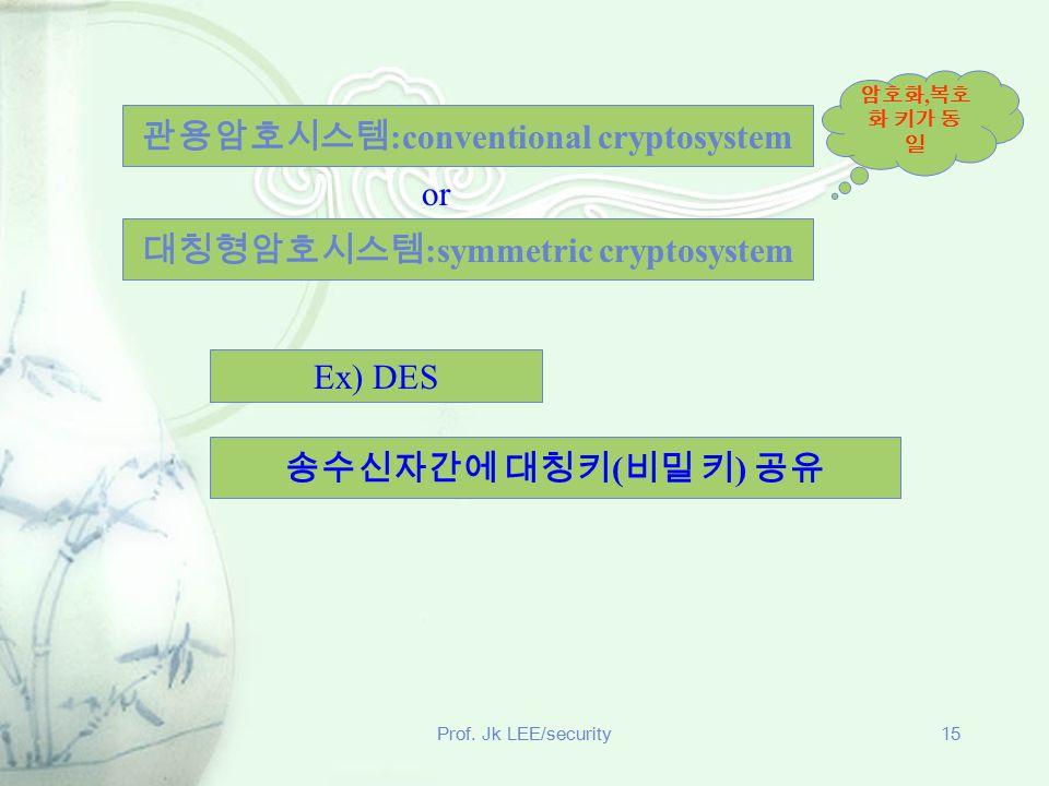Prof. Jk LEE/security15 관용암호시스템 :conventional cryptosystem 대칭형암호시스템 :symmetric cryptosystem Ex) DES 송수신자간에 대칭키 ( 비밀 키 ) 공유 or 암호화, 복호 화 키가 동 일