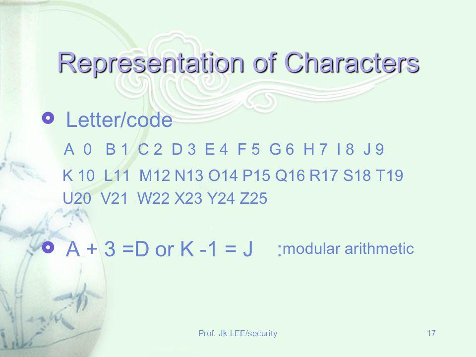 Prof. Jk LEE/security17 Representation of Characters  Letter/code A 0 B 1 C 2 D 3 E 4 F 5 G 6 H 7 I 8 J 9 K 10 L11 M12 N13 O14 P15 Q16 R17 S18 T19 U2