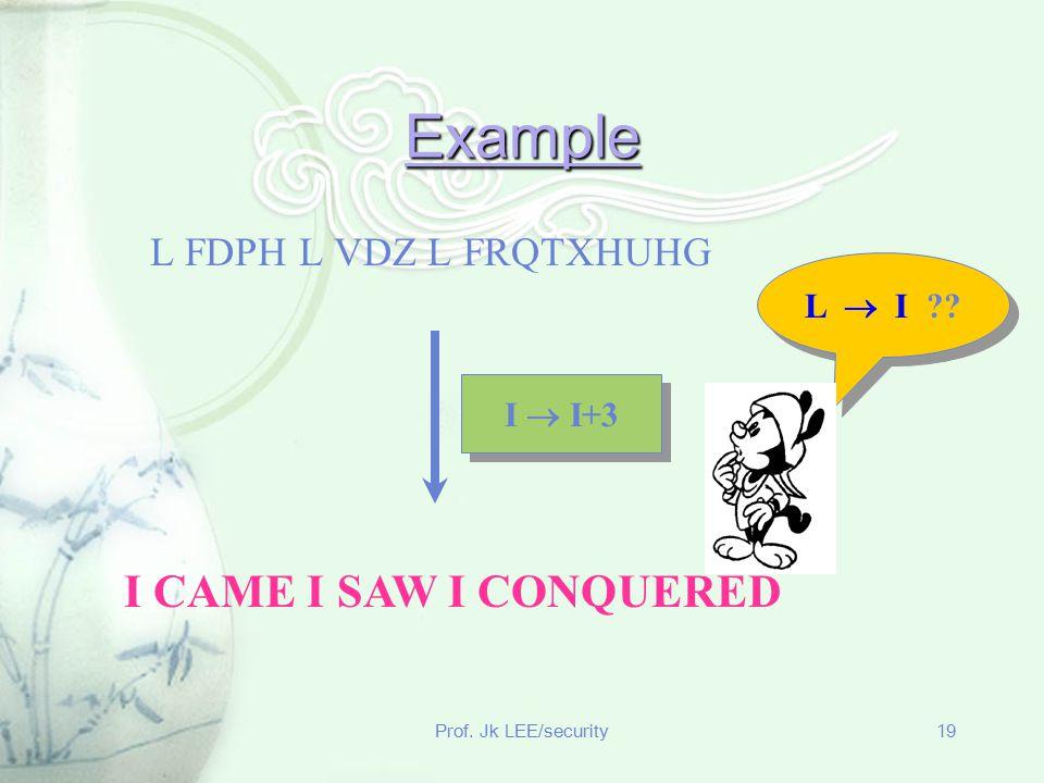 Prof. Jk LEE/security19 Example L FDPH L VDZ L FRQTXHUHG I  I+3 L  I ?? I CAME I SAW I CONQUERED