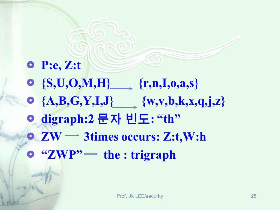 """Prof. Jk LEE/security25  P:e, Z:t  {S,U,O,M,H} {r,n,I,o,a,s}  {A,B,G,Y,I,J} {w,v,b,k,x,q,j,z}  digraph:2 문자 빈도 : """"th""""  ZW 3times occurs: Z:t,W:h"""
