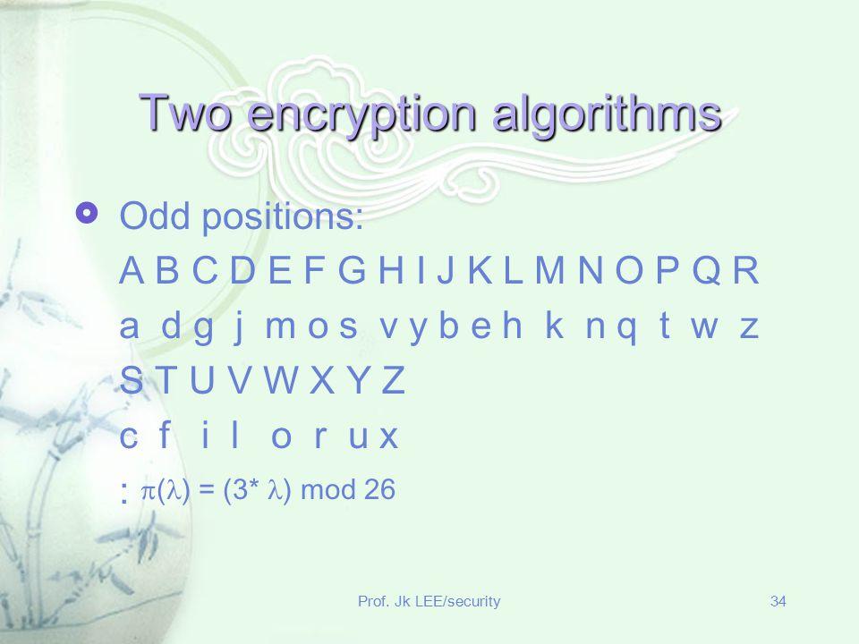 Prof. Jk LEE/security34 Two encryption algorithms  Odd positions: A B C D E F G H I J K L M N O P Q R a d g j m o s v y b e h k n q t w z S T U V W X