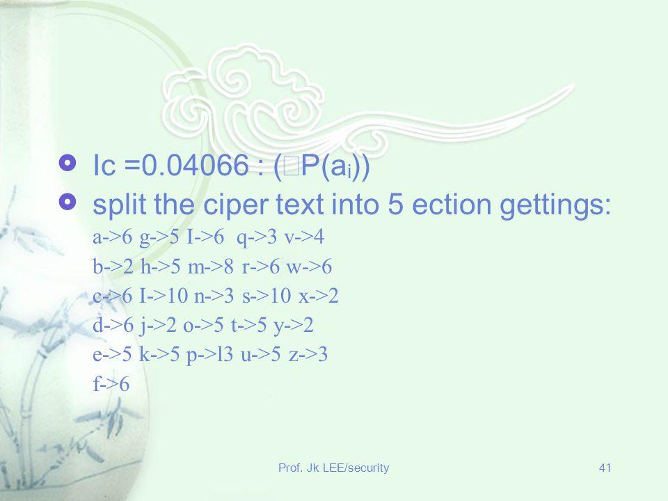 Prof. Jk LEE/security41  Ic =0.04066 : (  P(a i ))  split the ciper text into 5 ection gettings: a->6 g->5 I->6 q->3 v->4 b->2 h->5 m->8 r->6 w->6