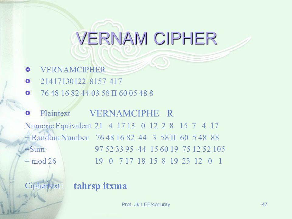 Prof. Jk LEE/security47 VERNAM CIPHER  VERNAMCIPHER  21417130122 8157 417  76 48 16 82 44 03 58 II 60 05 48 8  Plaintext VERNAMCIPHE R Numeric Equ