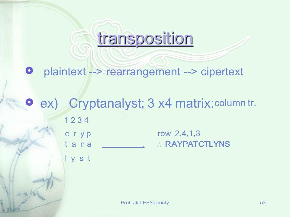 Prof. Jk LEE/security53 transposition  plaintext --> rearrangement --> cipertext  ex) Cryptanalyst; 3 x4 matrix: column tr. 1 2 3 4 c r y p row 2,4,