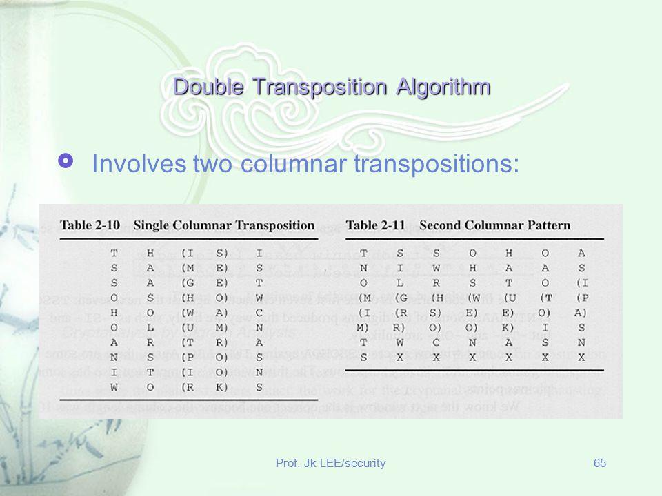 Prof. Jk LEE/security65 Double Transposition Algorithm  Involves two columnar transpositions: