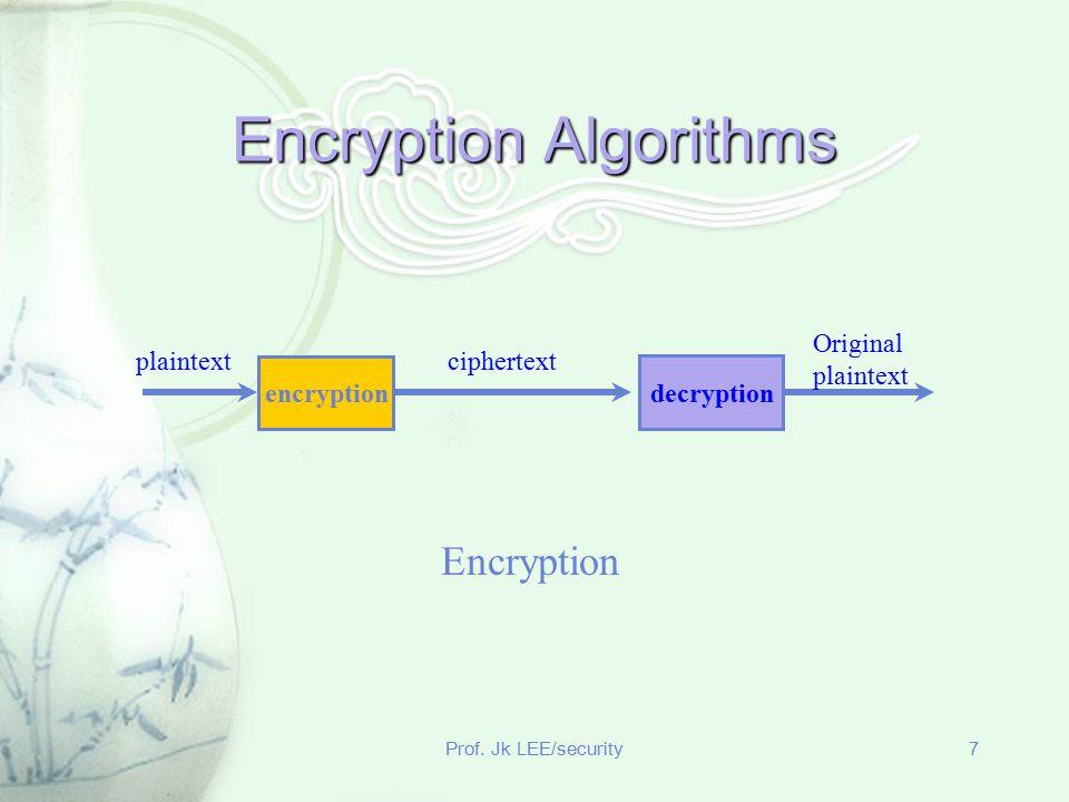 Prof. Jk LEE/security7 Encryption Algorithms Encryption encryption decryption plaintextciphertext Original plaintext