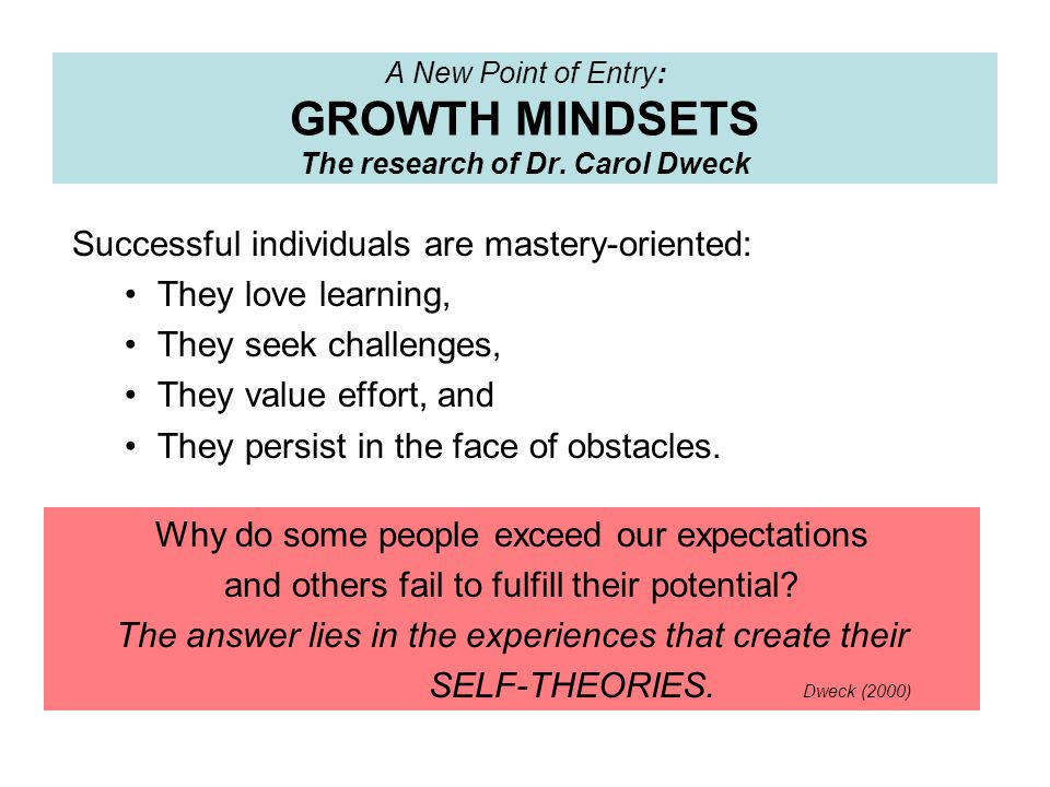 A New Point of Entry: GROWTH MINDSETS The research of Dr.