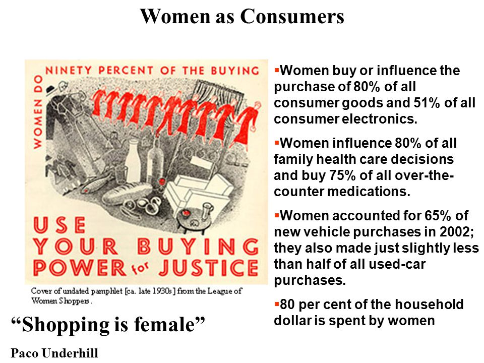 Women as Consumers Shopping is female Paco Underhill  Women buy or influence the purchase of 80% of all consumer goods and 51% of all consumer electronics.