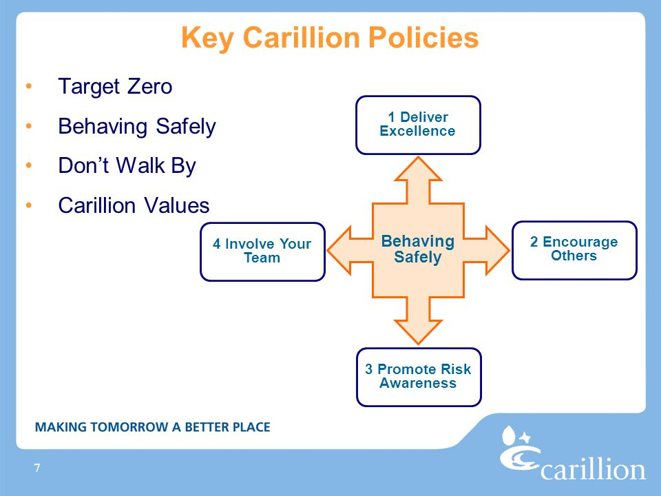 7 Key Carillion Policies Target Zero Behaving Safely Don't Walk By Carillion Values Behaving Safely 1 Deliver Excellence 2 Encourage Others 3 Promote Risk Awareness 4 Involve Your Team