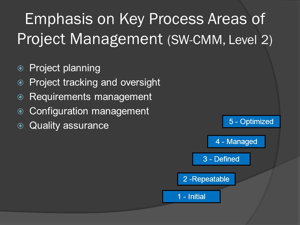 Emphasis on Key Process Areas of Project Management (SW-CMM, Level 2)  Project planning  Project tracking and oversight  Requirements management  Configuration management  Quality assurance 1 - Initial 2 -Repeatable 3 - Defined 4 - Managed 5 - Optimized