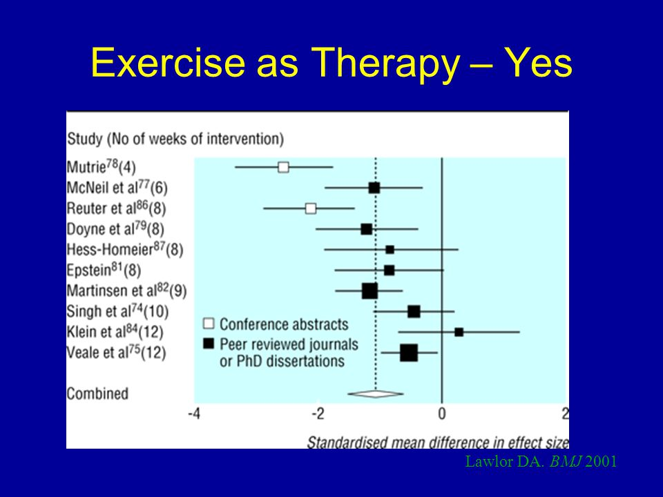 Exercise as Therapy – Yes Lawlor DA. BMJ 2001