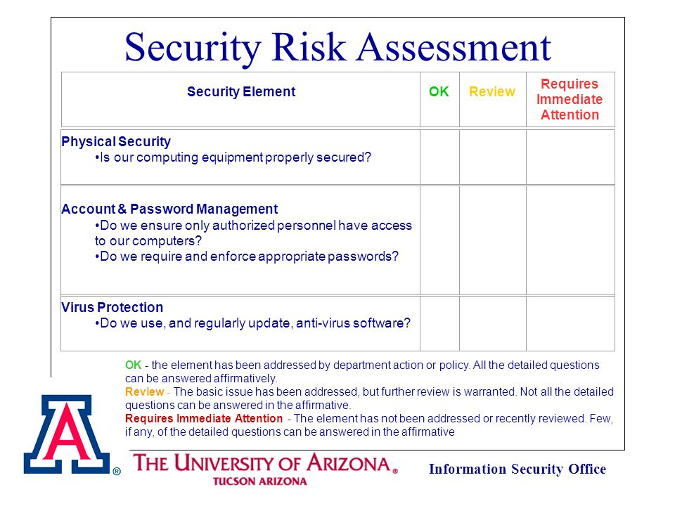 Information Security Office Security Risk Assessment Security ElementOKReview Requires Immediate Attention Physical Security Is our computing equipment properly secured.
