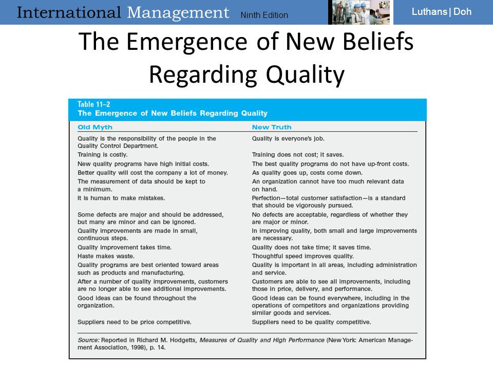 International Management Ninth Edition Luthans | Doh The Emergence of New Beliefs Regarding Quality
