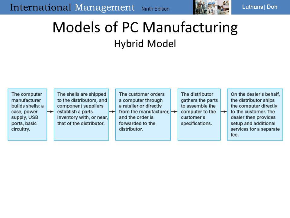 International Management Ninth Edition Luthans | Doh Models of PC Manufacturing Hybrid Model
