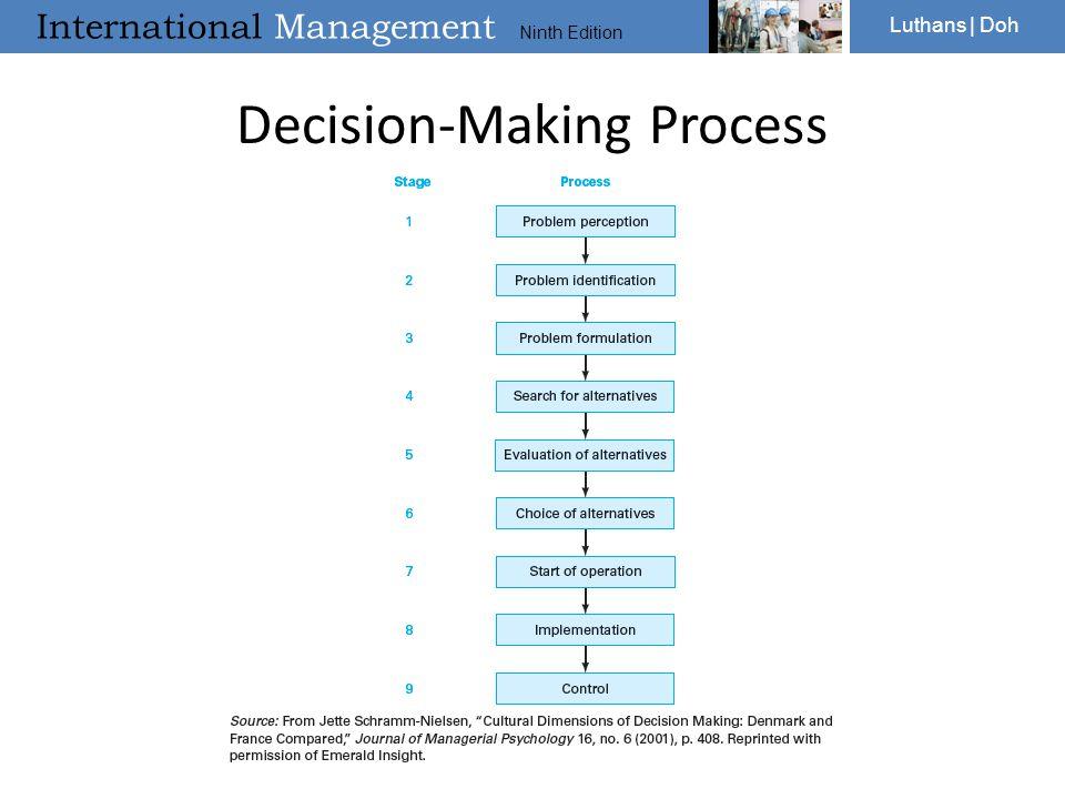 International Management Ninth Edition Luthans | Doh Decision-Making Process