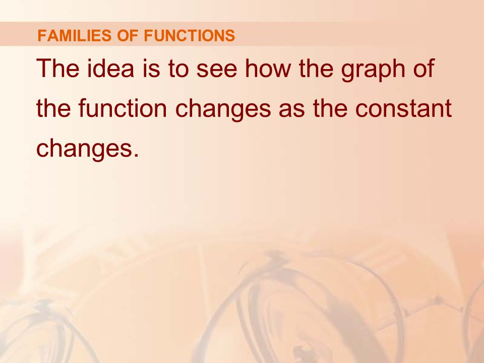 The idea is to see how the graph of the function changes as the constant changes.