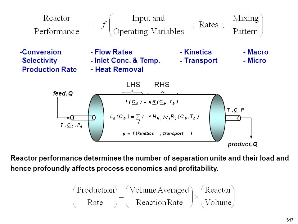 feed, Q product, Q Reactor performance determines the number of separation units and their load and hence profoundly affects process economics and profitability.