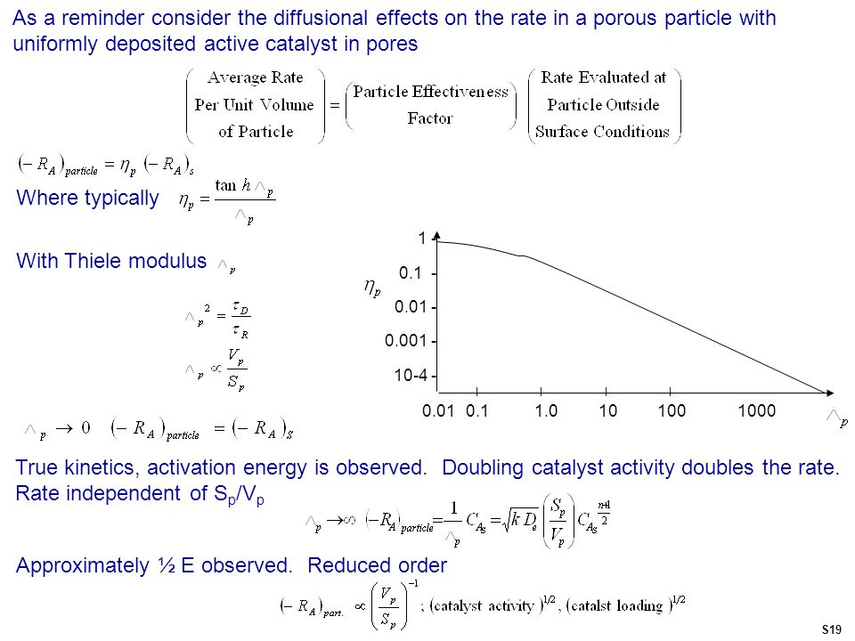 As a reminder consider the diffusional effects on the rate in a porous particle with uniformly deposited active catalyst in pores Where typically With Thiele modulus True kinetics, activation energy is observed.