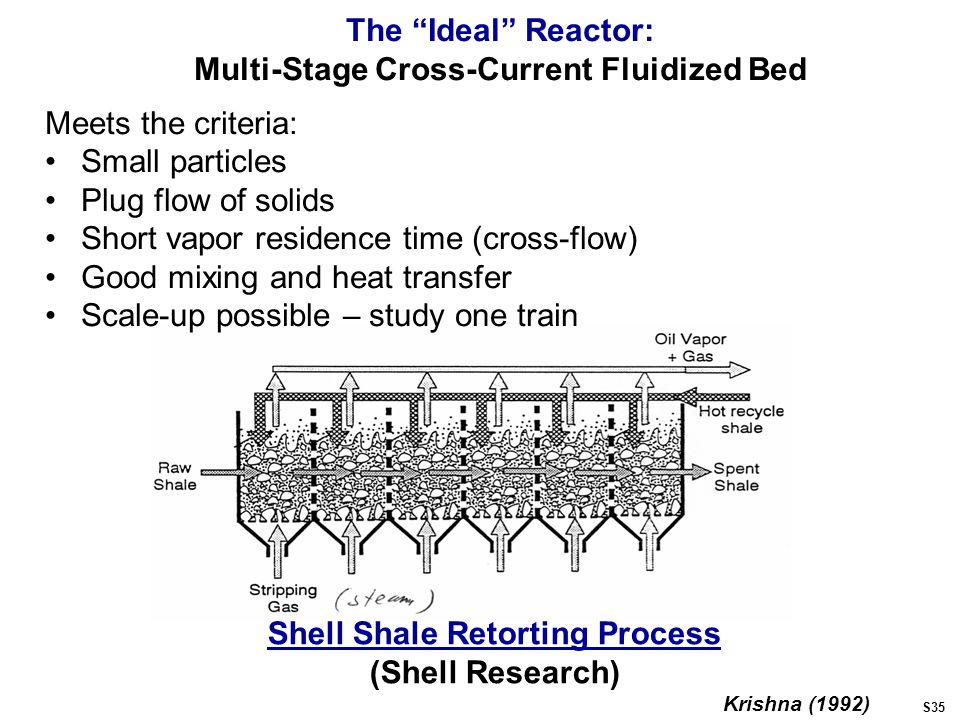 The Ideal Reactor: Multi-Stage Cross-Current Fluidized Bed Meets the criteria: Small particles Plug flow of solids Short vapor residence time (cross-flow) Good mixing and heat transfer Scale-up possible – study one train Shell Shale Retorting Process (Shell Research) Krishna (1992) S35