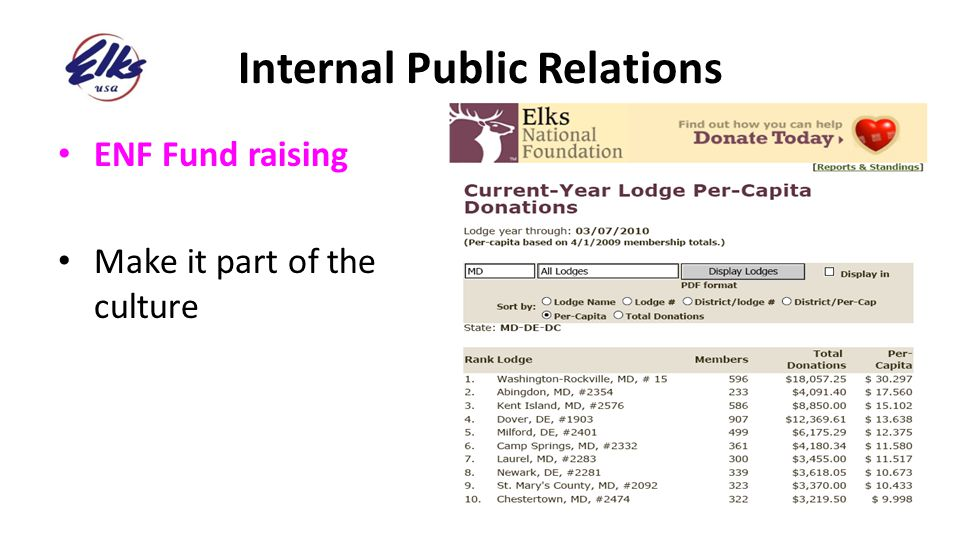 Internal Public Relations ENF Fund raising Make it part of the culture