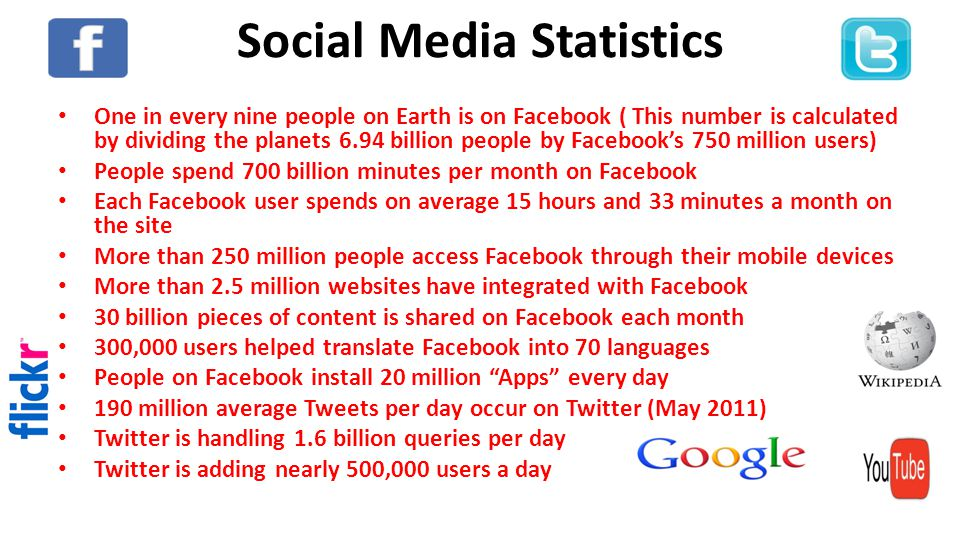 One in every nine people on Earth is on Facebook ( This number is calculated by dividing the planets 6.94 billion people by Facebook's 750 million use