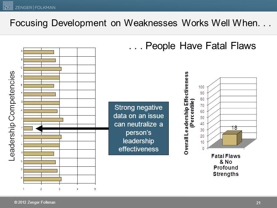 © 2012 Zenger Folkman Focusing Development on Weaknesses Works Well When... Leadership Competencies 12345 P O N M L K J I H G F E D C B A... People Ha