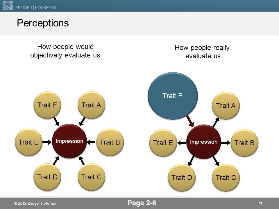 © 2012 Zenger Folkman Trait B Trait E Trait F Trait A Trait D Trait C How people would objectively evaluate us Trait B Trait E Trait A Trait D Trait C