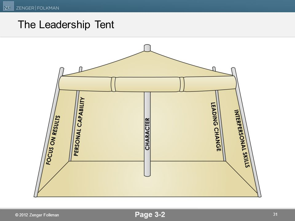 © 2012 Zenger Folkman The Leadership Tent Page 3-2 31