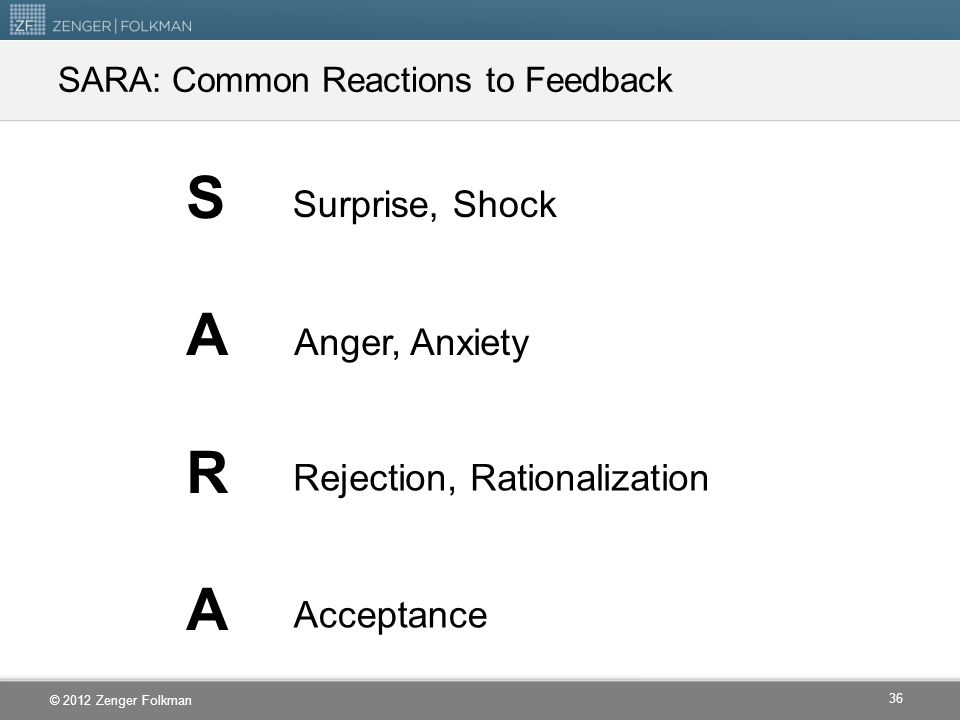 © 2012 Zenger Folkman SARA: Common Reactions to Feedback SARASARA Surprise, Shock Acceptance Rejection, Rationalization Anger, Anxiety 36