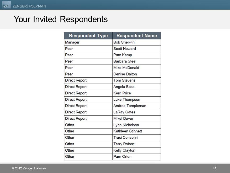 © 2012 Zenger Folkman Your Invited Respondents 41